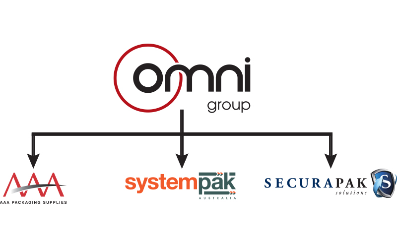 July 2018 – Omni Group of companies combine