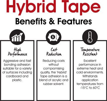 hybrid tape benefit features