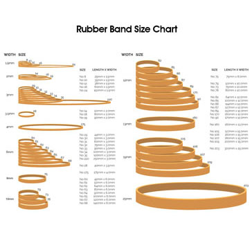 Rubber Band Sizing Chart 2018 FINAL