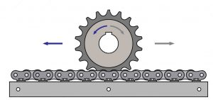 rack and pinion system