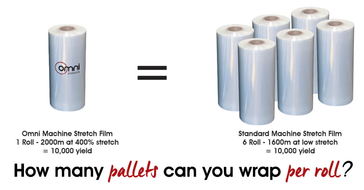 Stretch Wrap Usage: The Solution